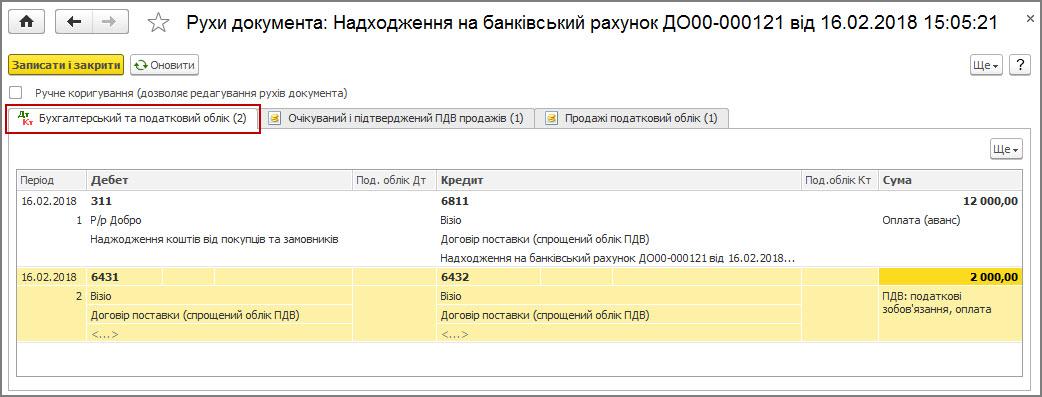 Рисунок 5 – проводки документа «Поступление на банковский счет» при упрощенном учете НДС