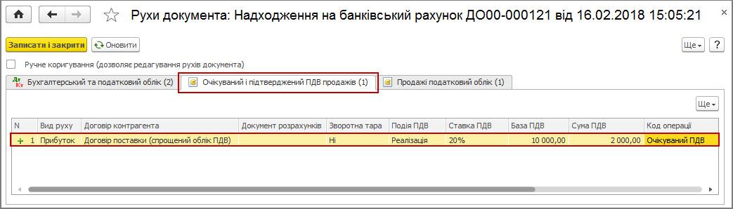 Рисунок 6 – движения документа «Поступление на банковский счет» по регистру накопления «Ожидаемый и подтвержденный НДС продаж» при упрощенном учете НДС