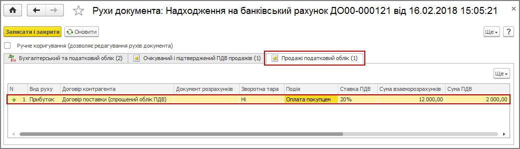 Рисунок 7 – движения документа «Поступление на банковский счет» по регистру накопления «Продажи налоговый учет» при упрощенном учете НДС