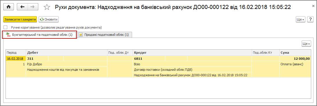 Рисунок 20 – проводки документа «Поступление на банковский счет» при сложном учете НДС