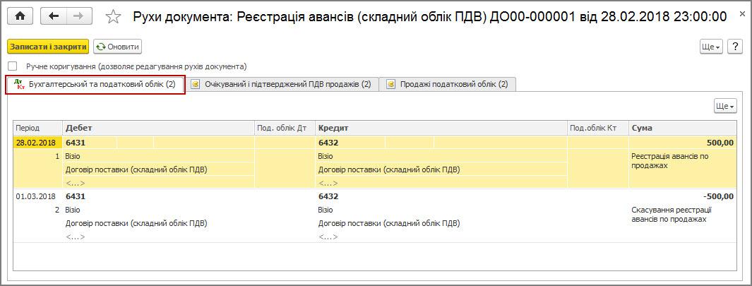 Рисунок 30 – проводки документа «Регистрация авансов (сложный учет НДС)»