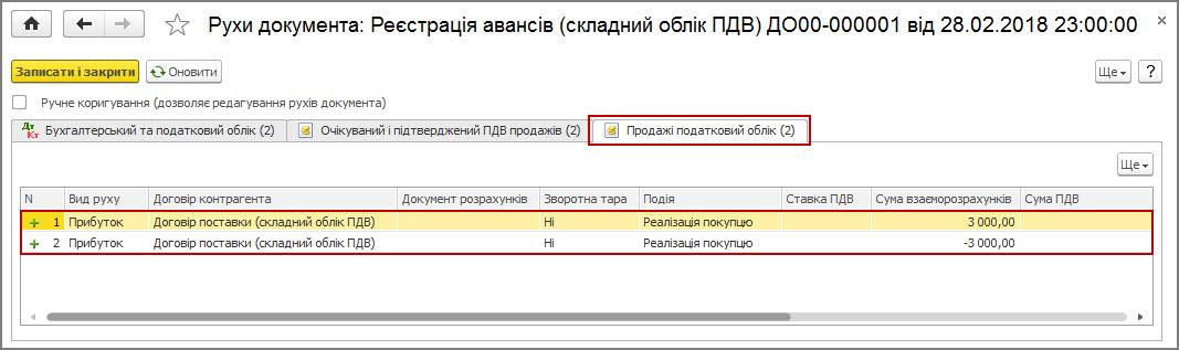 Рисунок 32 – движения документа «Регистрация авансов (сложный учет НДС)» по регистру накопления «Продажи налоговый учет»