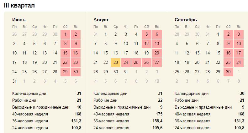 Proizvodstvennyj Kalendar Normy Rabochego Dnya Prazdnichnye I