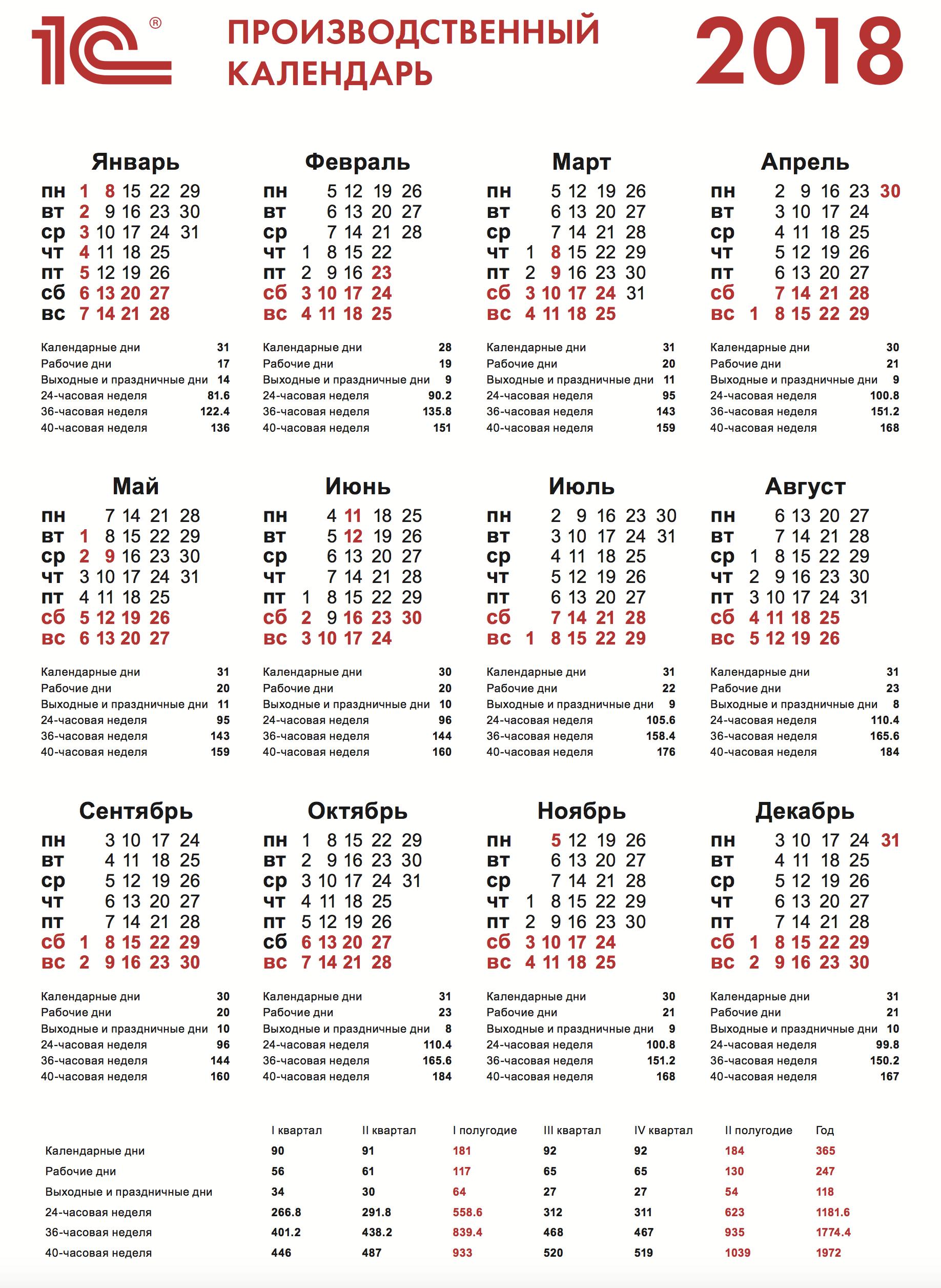 Производственный календарь, нормы рабочего дня, праздничные и выходные дни в Украине на 2018 год