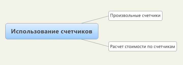 Использование счетчиков (одометр, моточасы, износ)